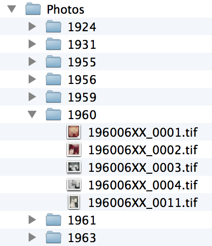 Folder structure for images named by date.