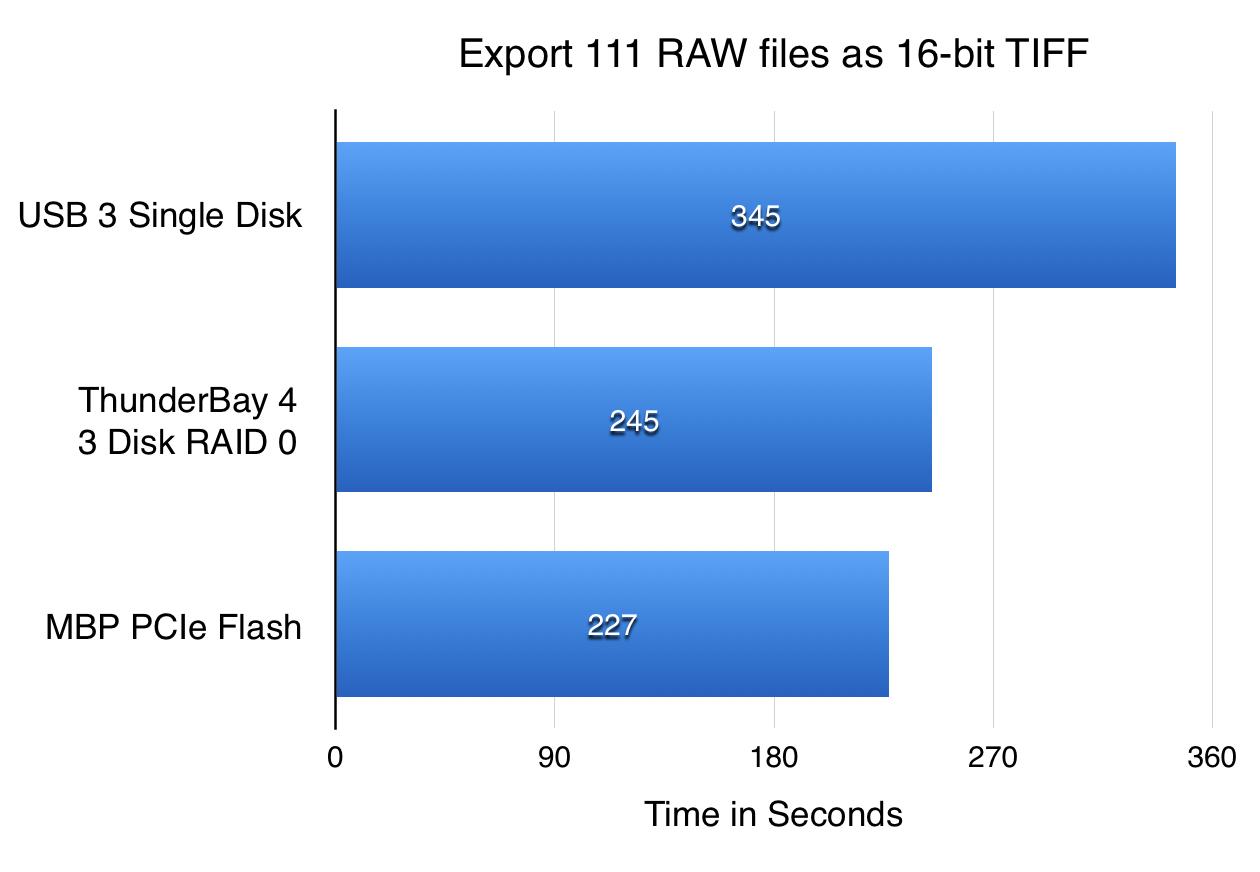 benchmark-export-raw