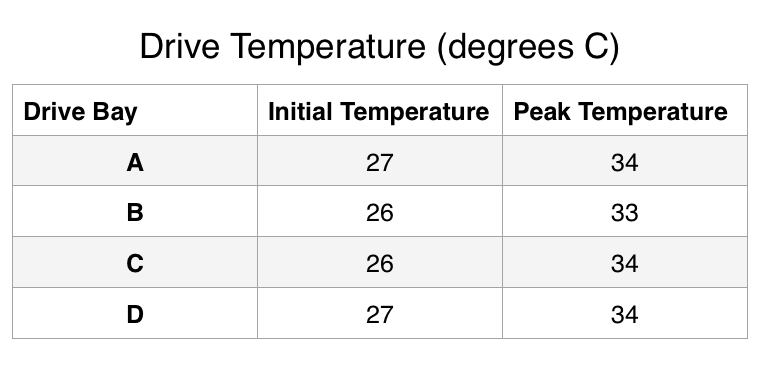 benchmark-temperature
