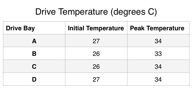 benchmark-temperature